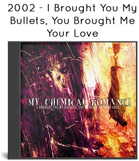 2002 - I Brought You My Bullets, You Brought Me Your Love