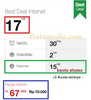 Paket Internet Termurah Telkomsel Terbaru 2019 Best deal internet