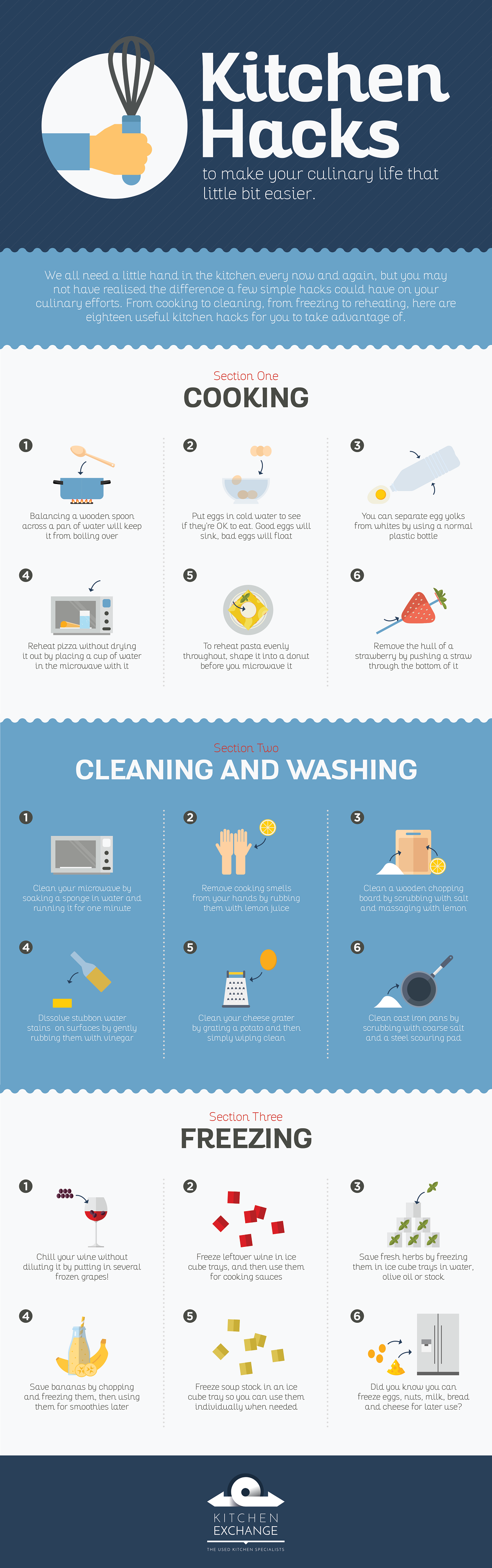 Best Kitchen Hacks To Make Your Life Easier #infographic