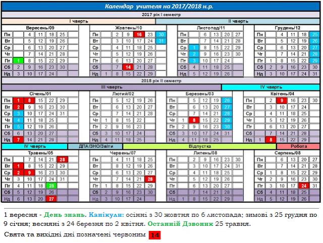 Пробне ЗНО Twitter: Календар учителя на 2017-18 навчальний рік