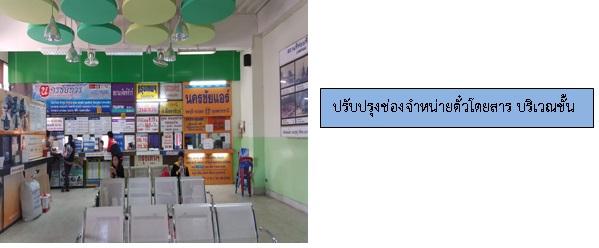 สถานีขนส่งผู้โดยสารจังหวัดลำปาง (เทศบาลครลำปาง)
