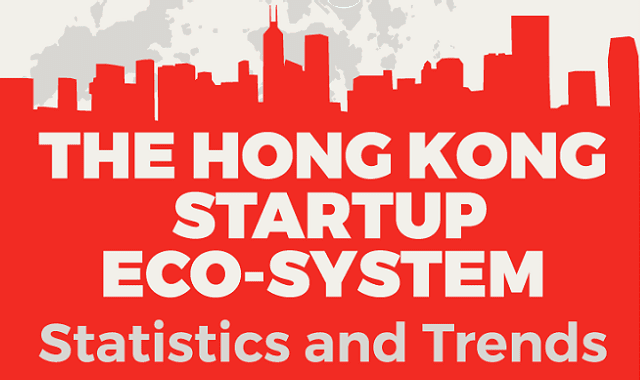 The Hong Kong Startup Eco-System
