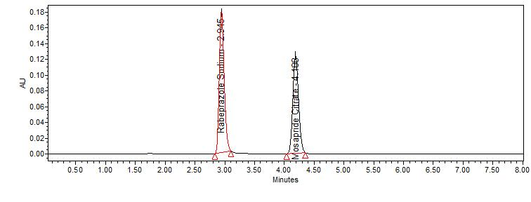 rp hplc uv method for simultaneous estimation of ceftriaxone Simultaneous determination of ceftriaxone sodium and non steroidal journal of the chinese (rp-hplc) method for the estimation of ceftriaxone in the.
