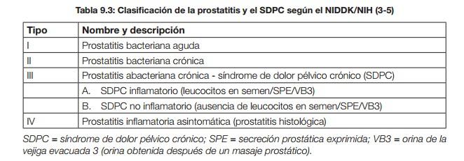tipos de imágenes de prostatitis ii