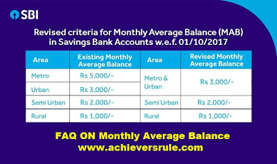 FAQ - Monthly Average Balance of SBI