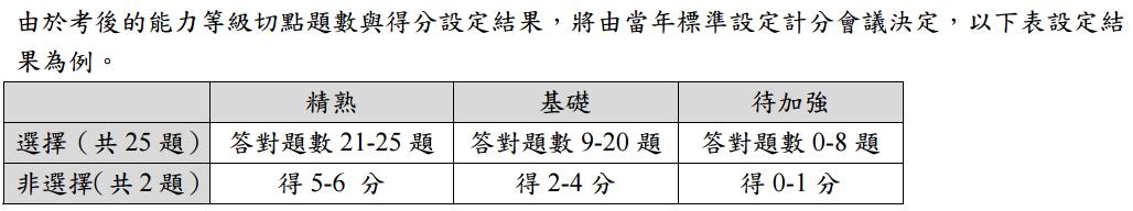 Live互動美語竹北校暨金名補習班: 108國中教育會考A++ 升學資訊