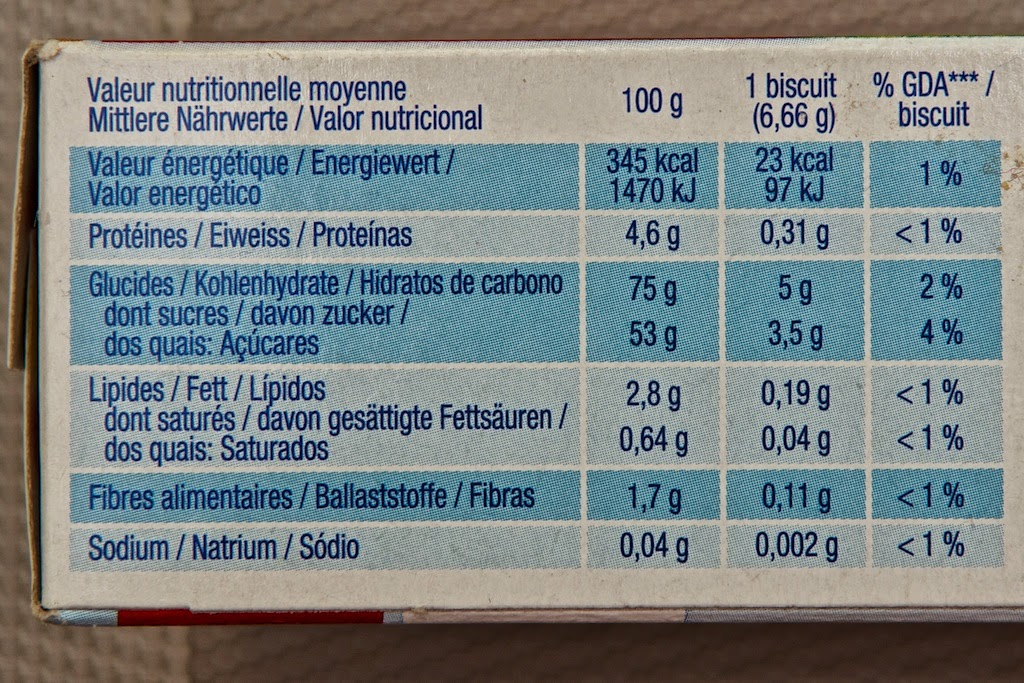 tableau nutritionnel pomme