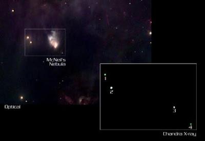 Proses Terlahirnya Bintang Baru