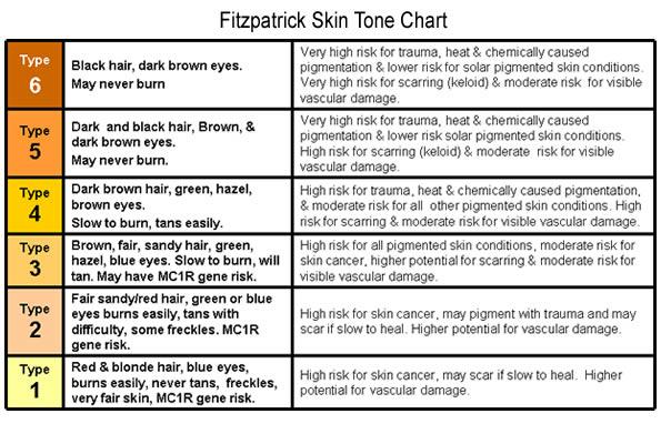 Skin Type 1 Tanning Bed (3)