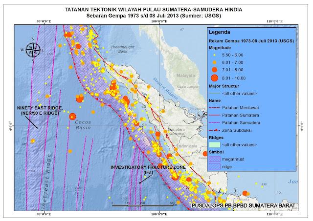 Sesar Sumatera dalam Tatanan Tektonik Sumatera