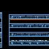 Arquitectura de un MOOC