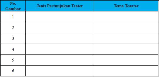 Tabel Evaluasi