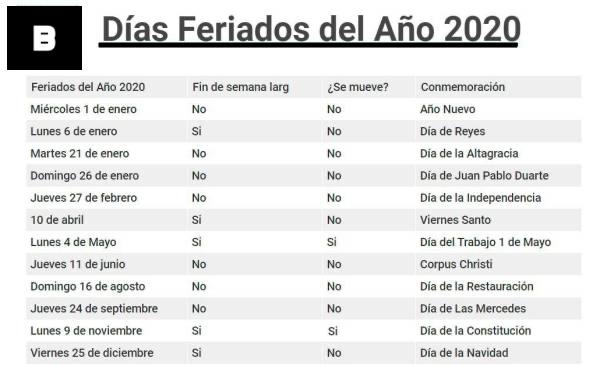 Los días feriados del año 2020 en República Dominicana
