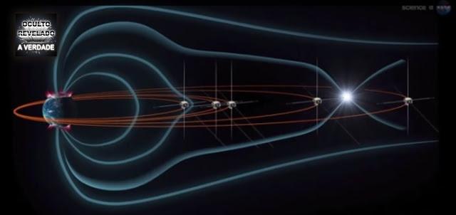 NASA Faz descoberta histórica: ''Existem portais escondidos no campo magnético