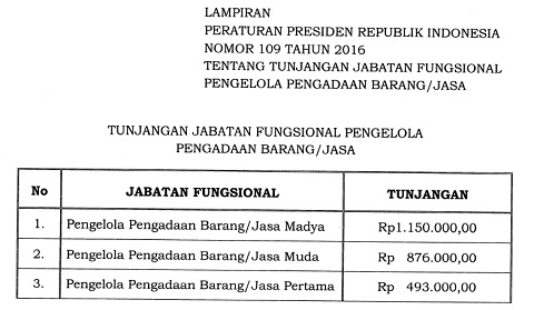 Perpres 109 Tahun 2016 Tentang Tunjangan Jabatan Fungsional Pengelola Pengadaan Barang/Jasa