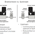 Use Electronic Pressure Controllers in Your Research Process Loop to Eliminate Droop, Boost, and Hysteresis