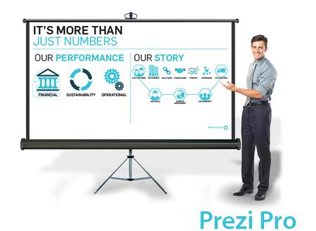 برنامج بريزي Prezi لتصميم العروض التقديمية منافس البوربوانت