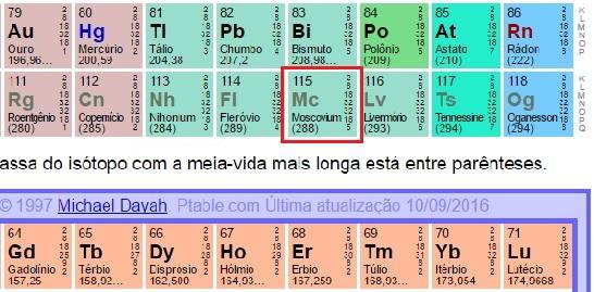 Novo elemento químico, Moscóvio, Mc