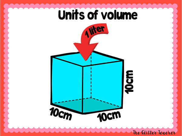 SI Units of volume explained