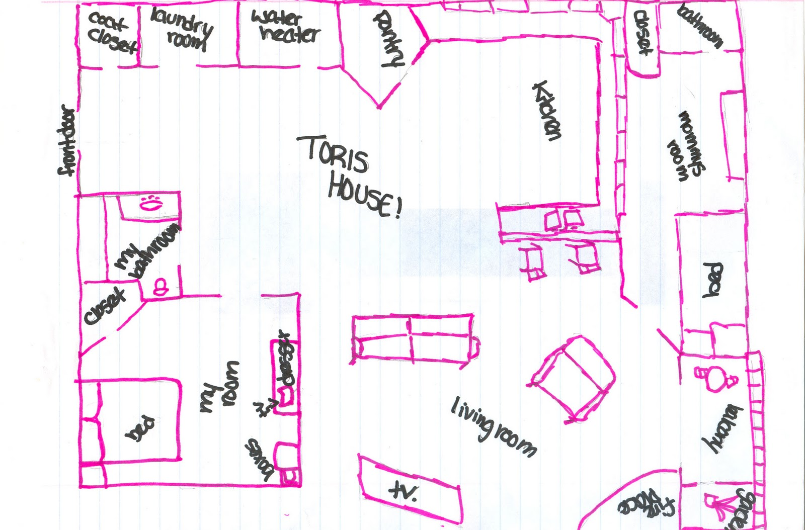 Delightful Tori Jansson S Journal Four Draw A Map Of Your House