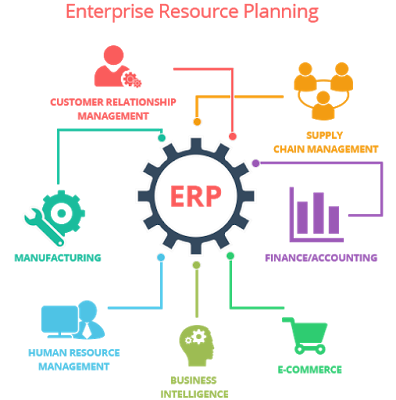 erp and related technologies Erp and related technologies - free download as powerpoint presentation (ppt), pdf file (pdf), text file (txt) or view presentation slides online.