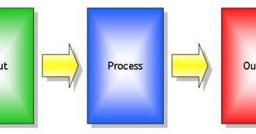 Soal Akuntansi : Sistem Informasi dan Akuntansi Lengkap ...