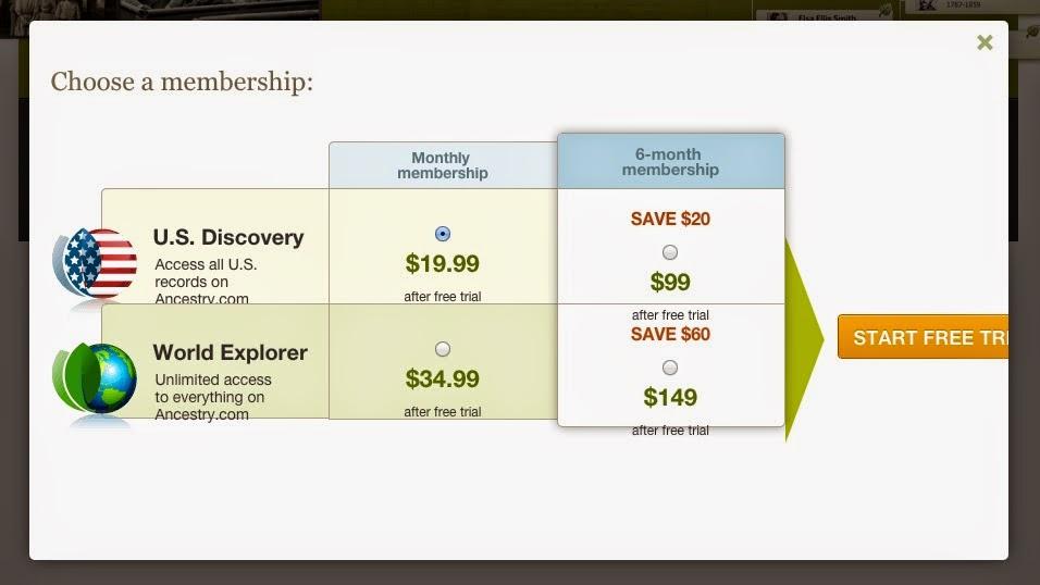 ancestry com discount