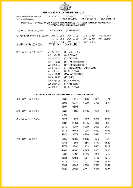 Kerala Lottery Result 22-05-2019 Akshaya Lottery Results AK-396 keralalotteriesresults.in-page-001