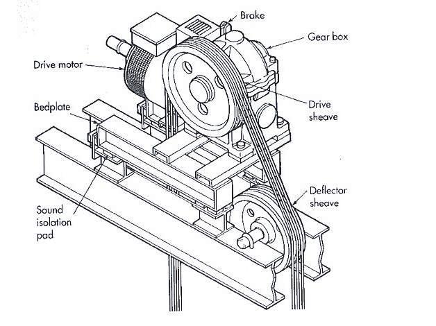 Lift Motor Diagram Wiring Diagram