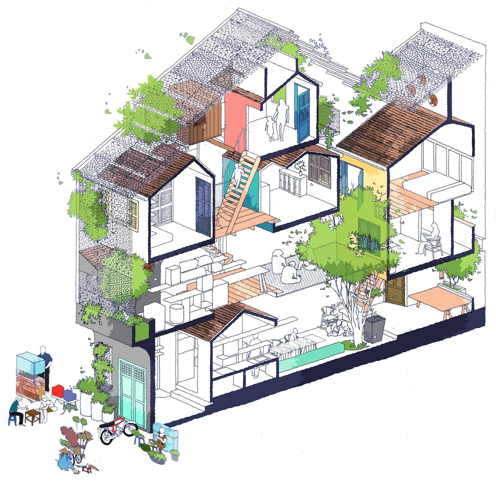 8 Tips Gambar Arsitektur Yang Bagus Dan Berkualitas