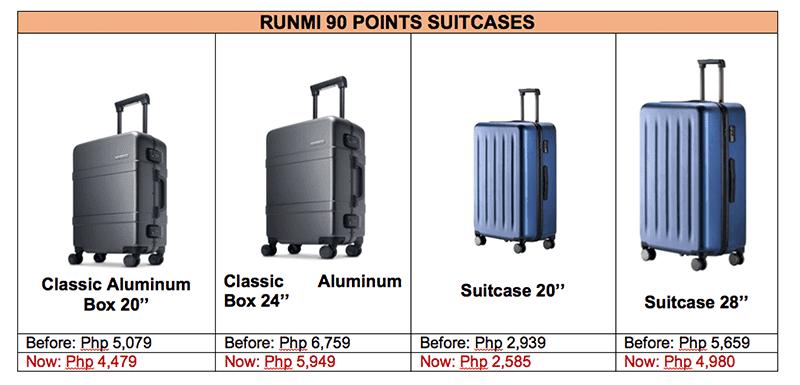 Runmi Suit cases