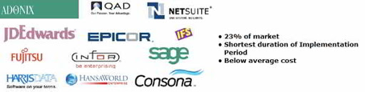 Otros ERPs - consultoria-sap.com