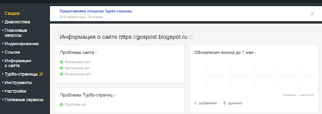 Главная статистика в Яндекс