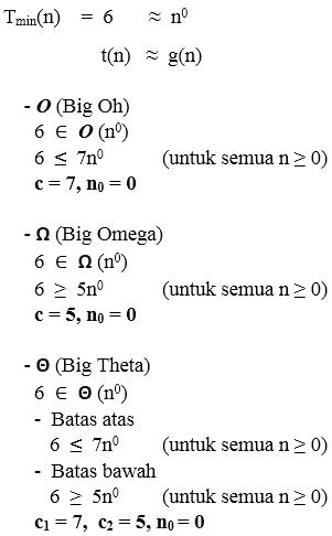 Notasi Asimtotik Analisis Algoritma
