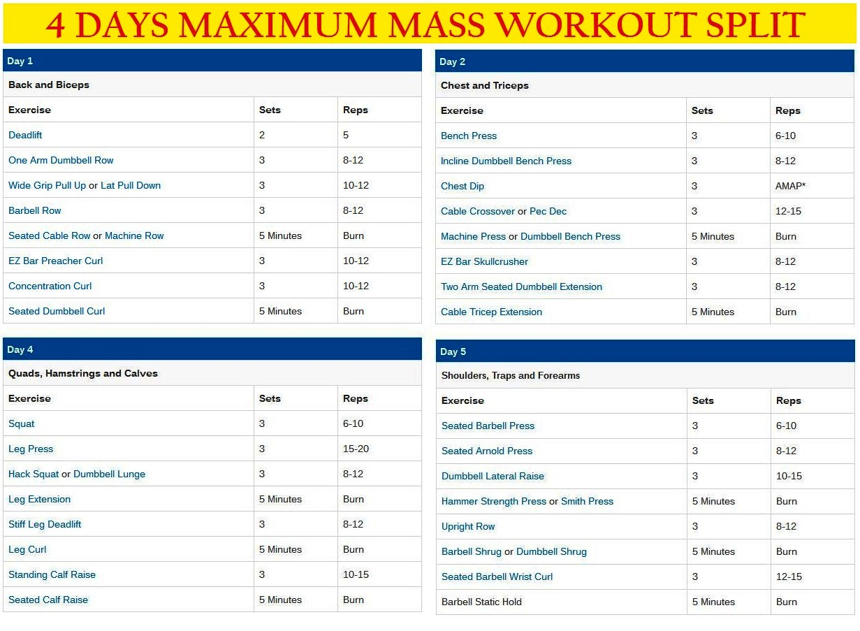 weekly exercise chart for gym - April.onthemarch.co