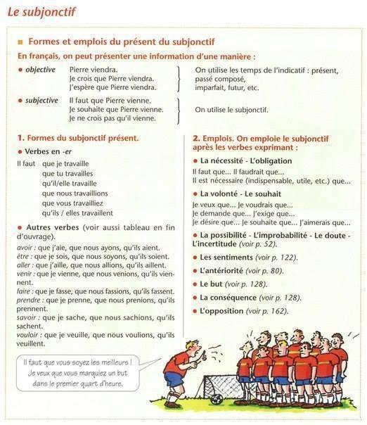 Subjonctif - zasady tworzenia 1 - Francuski przy kawie
