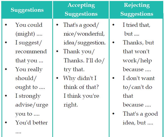 Learning English Text Accepting Suggestions Menerima Saran Dalam Bahasa Inggris
