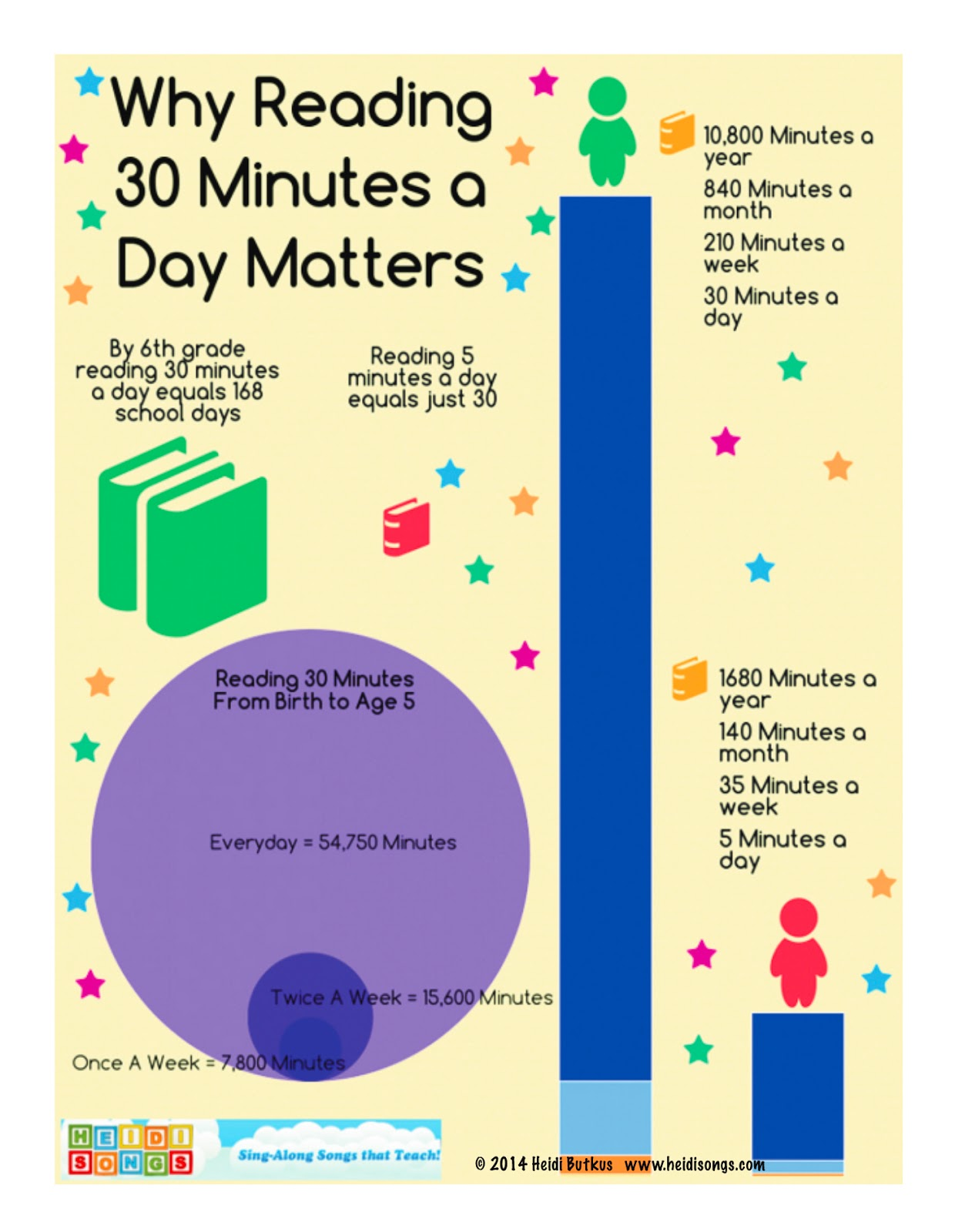 Why Reading 30 Minutes A Day Matters