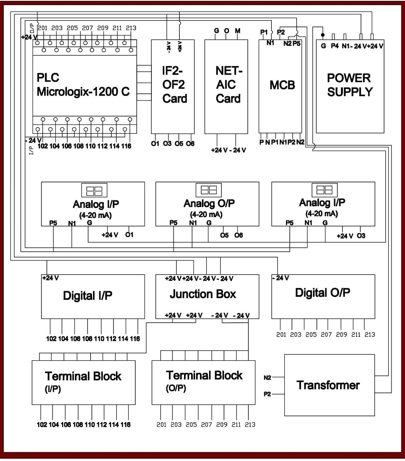 ab micrologix 1400 wiring diagram seven plug trailer 1200 30 images