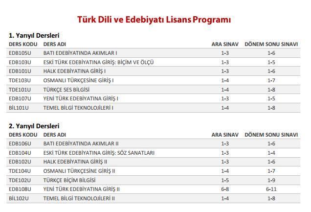 AÖF, Türk Dili ve Edebiyatı - 2015-2016 Sorumluluk Üniteleri 1. Sınıf