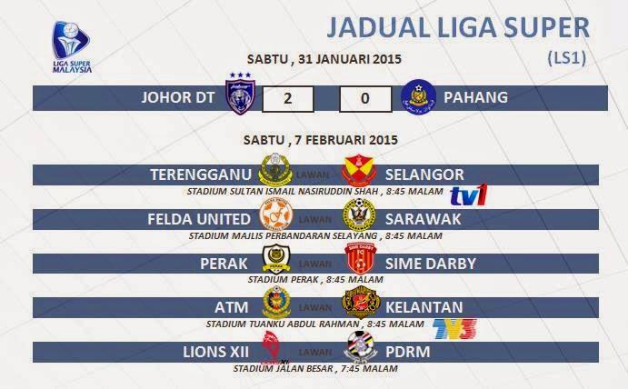 Keputusan Liga Super Malaysia 7 Feb 2015