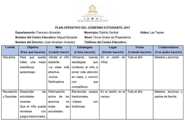 Plan Operativo del Gobierno Escolar