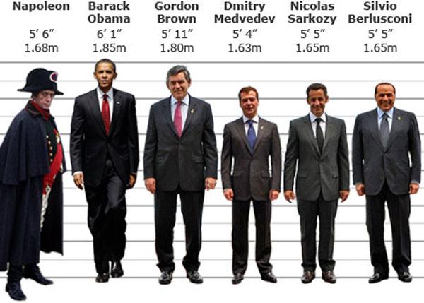 Vladimir Putin Height In Feet