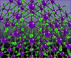 مقدمه فى تقنية النانو
