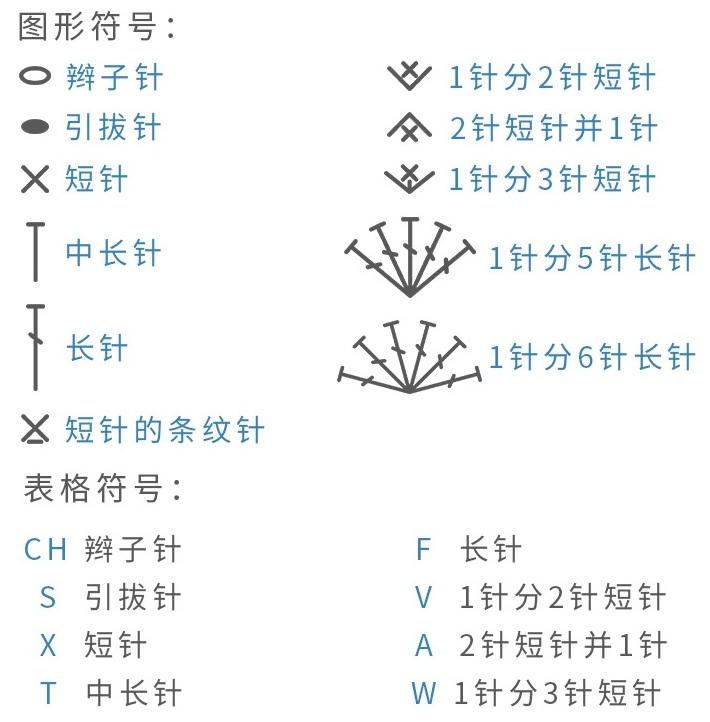 Условные обозначения вязания на китайском языке