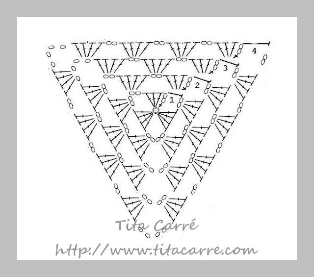 Mini Projeto com pompom e triângulo em crochet