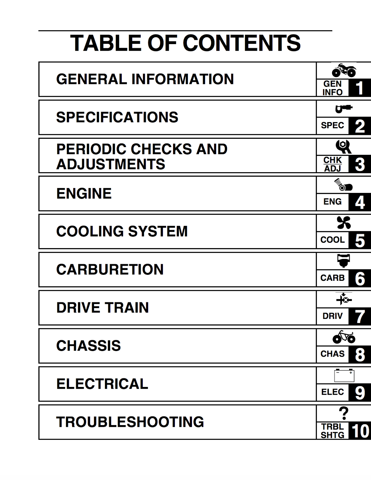 medium resolution of table of contents from yamaha kodiak 400 service manual