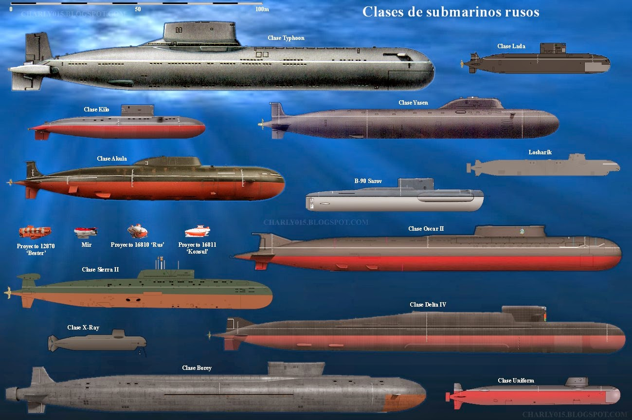 ohio class submarine diagram meiosis and mitosis blank matters russia 39s 3 recent ssbn types warheads