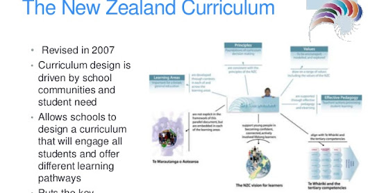 The New Zealand Curriculum - is it time for a discussion?