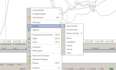 Personalizzare la piattaforma di trading: perché è importante? 1